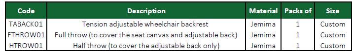 wheelhchir-Tension-Adjustable-Backrest