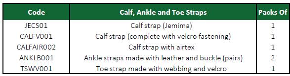 Wheelchair-straps